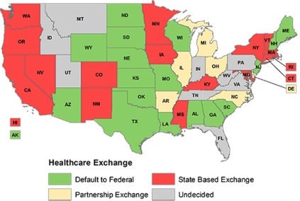 Healthcare Exchanges